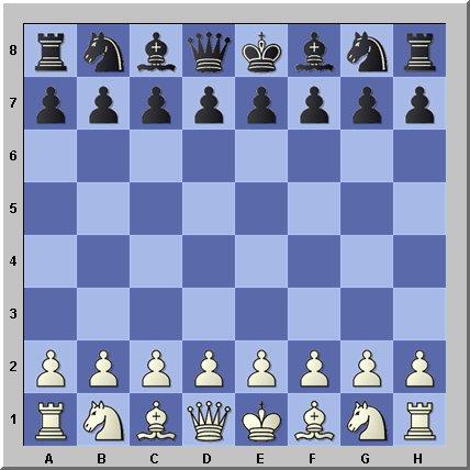 chess square names
