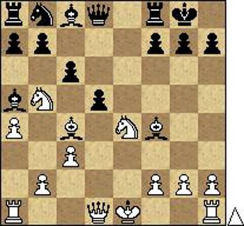 how to do your best in chess
