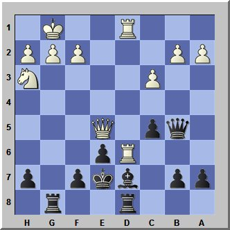 chess king position center