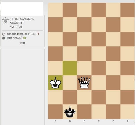 chess scoring outcome
