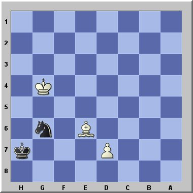 basic chess strategies