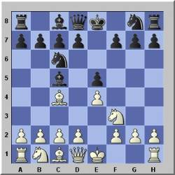 chess opening italian game