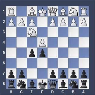 latvian gambit