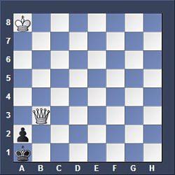 basic chess endgame