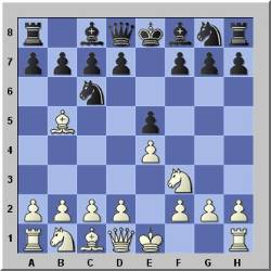 chess opening strategy