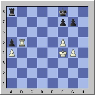 Chess Endgame Strategy - Guidelines