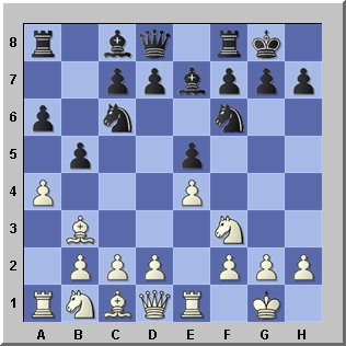 opening chess tricks