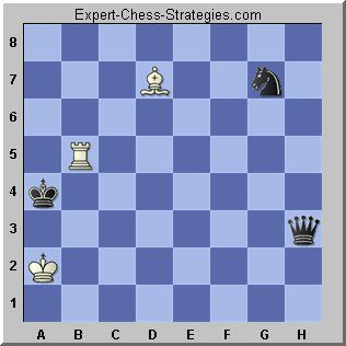 chess tutorial