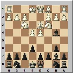 Best chess openings