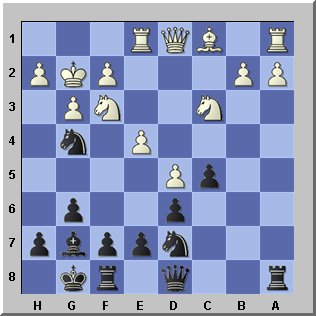 chess strategies and tactics