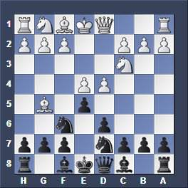 Chess Opening Moves for busy People