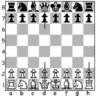 Chess Board Setup - What is the correct Way to set up a Chess Board?
