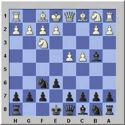 Chess Variations - Bogo Indian Defense