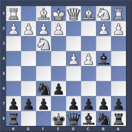 Bogo Indian Defence - Replay Chess Games