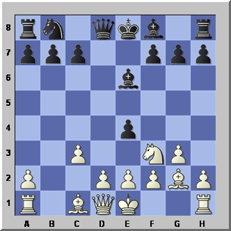 Chess Formation Strategy Learn Chess Strategies