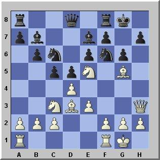 Best Chess Moves - Deflection