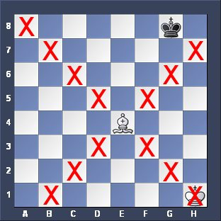 Chess Bishop Moves