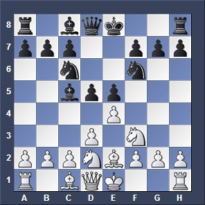 King-Rook Switch in Chess Castling