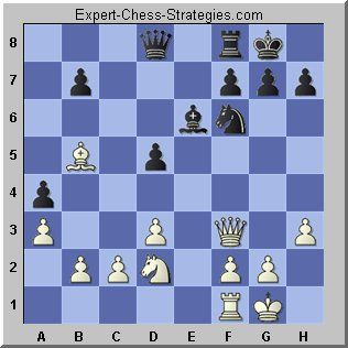 Increase Chess Piece Mobility - Control vital Center Squares
