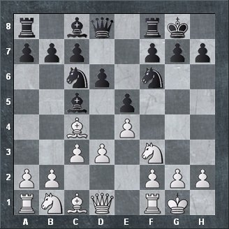 list of chess moves