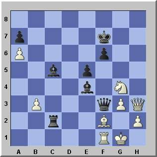 best chess moves