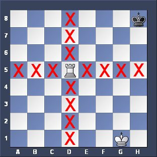 Chess Rook Moves