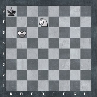 Chess Stalemate - How to avoid Stalemate?