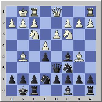 Chess Strategies to win against the Spanish Opening