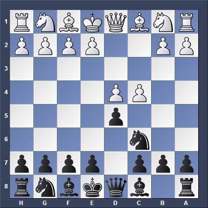 Chigorin Defense for Black vs 1.d4 c4 setup