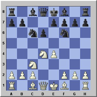 Sicilian Defense Classical Variation