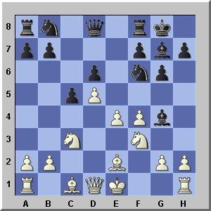 chess attack