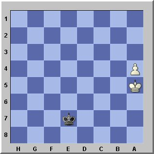 Chess Endgame - Kings and Pawns