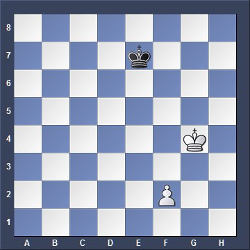 Draw in King vs Pawn Endgame