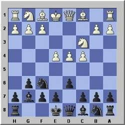 Kings Indian Defense vs 1.d4