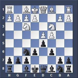 Chess Instructions - Learn the Meran Variation For BLACK
