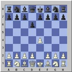 Pirc Defense - Blacks Positional Answer to 1.e4