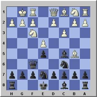 Classical Qf6-Defence Chess Variation versus Ruy Lopez