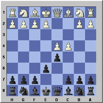 Queens Gambit Declined - played by Grandmasters worldwide
