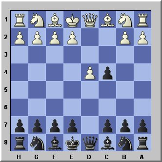Queens Gambit Accepted - still popular and played at top level Chess
