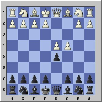 Chess Opening Moves III