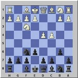 Queens Indian Defence - Black's answer to 1.d4 2.c4 and 3.Nf3