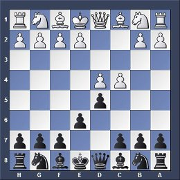 Queens Gambit Declined Chess Opening