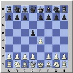 Chess Games - Scandinavian Defense 1.e4 d5
