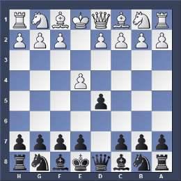 Scandinavian Defence
