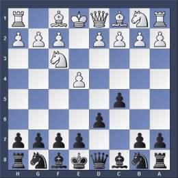 Sicilian Defence d6