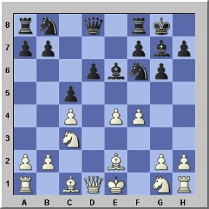 Six-Pawns-Attack versus King's Indian - Unusual Chess Setup for WHITE