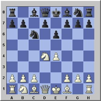 Taimanov Variation - Sicilian Defence