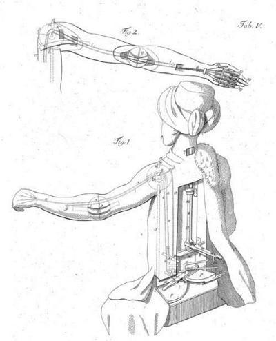 mechanical turk