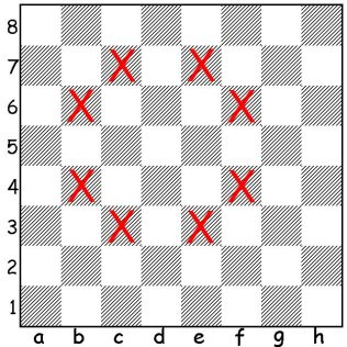 chess positions