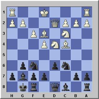 Yugoslav Attack - Dragon Chess Variation